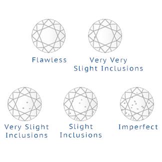 clarity-diamond